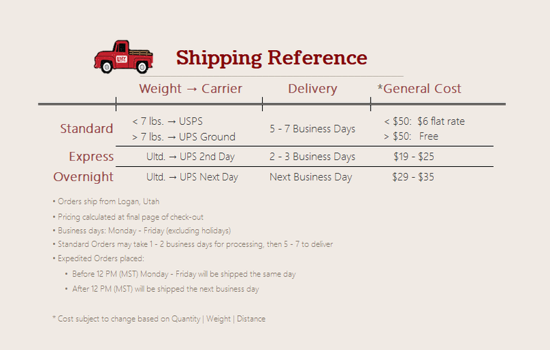 shipping info 5.png